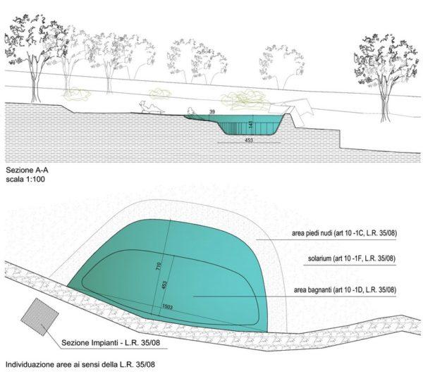 Progetto piscina villa camilla sys piscine for Laghetto balneabile progetto