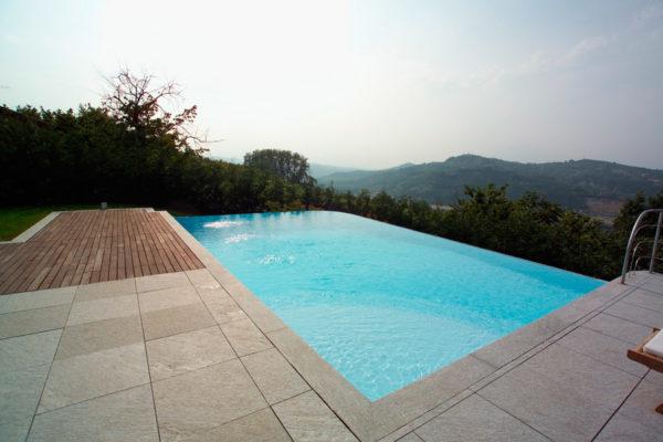 sys piscine 261