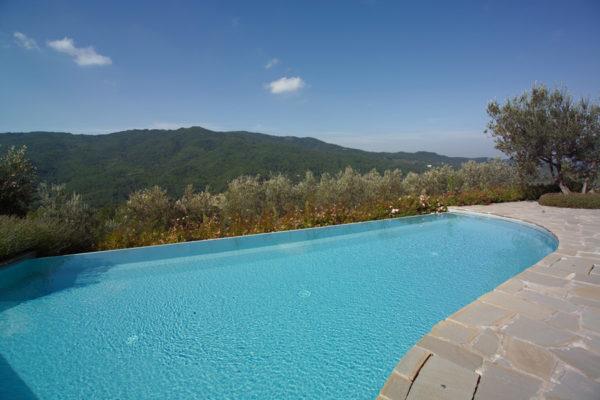 sys piscine 301